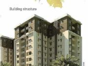 #Popular #Top10inBangalore 2 & 3 BHK in Magadi Road | 15 mins from Rajaji Nagar